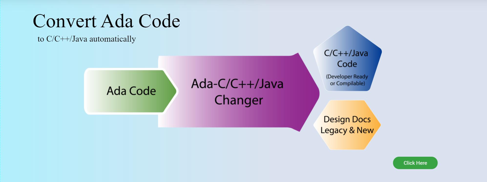 2 Ada Changer Slide