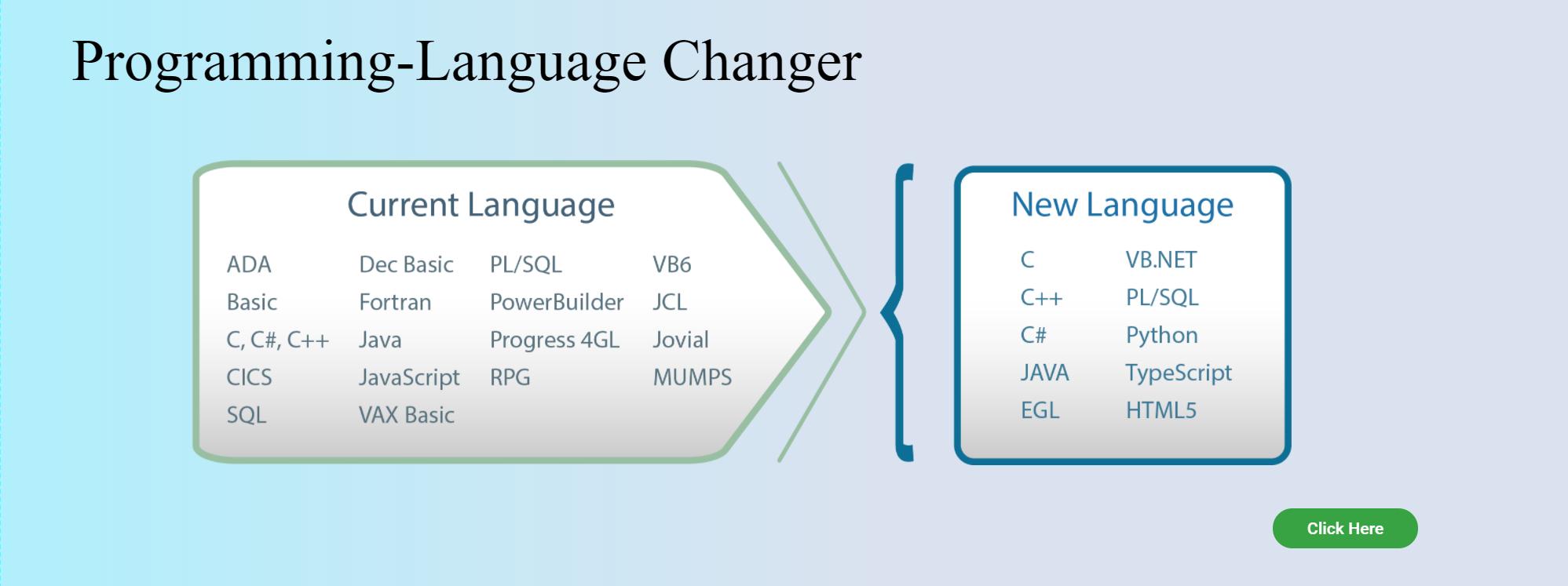 5 Programming Language Changer